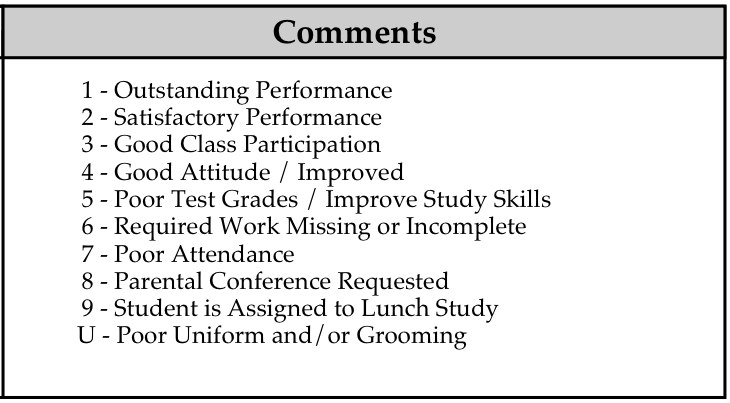 progress book report card comments The report cards instantly populate student names on each report card for you select your comments from list: pre-k progress report here at pre-k pages.